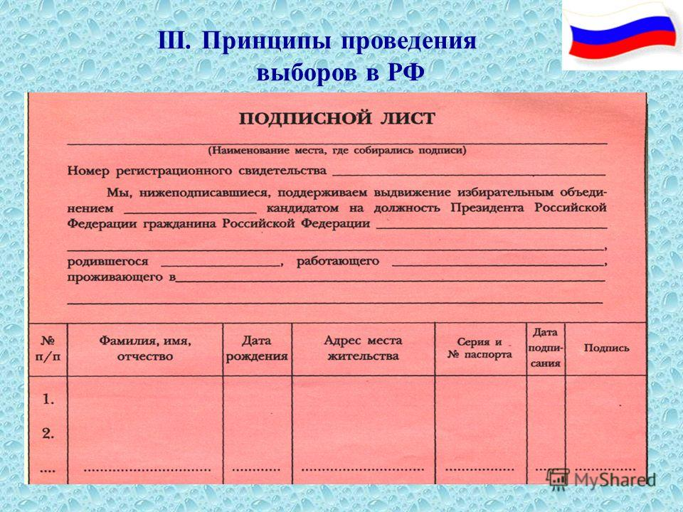 III. Принципы проведения выборов в РФ Р1