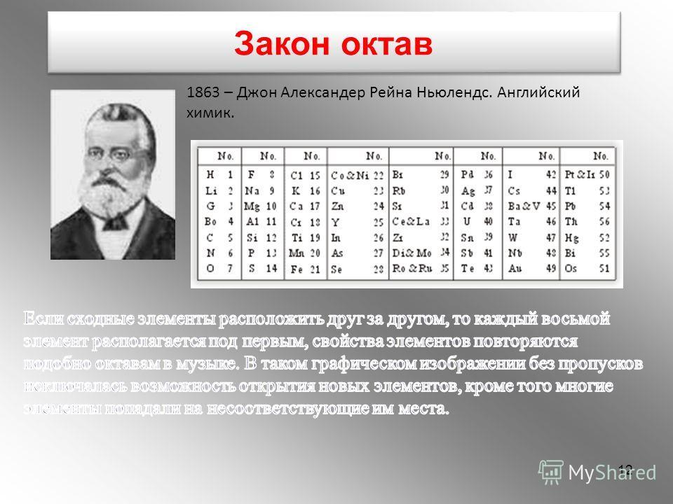Закон октав 1863 – Джон Александер Рейна Ньюлендс. Английский химик. 12