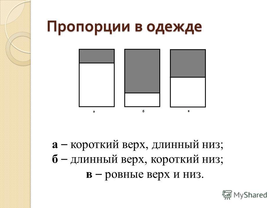 Пропорции в одежде а – короткий верх, длинный низ; б – длинный верх, короткий низ; в – ровные верх и низ.