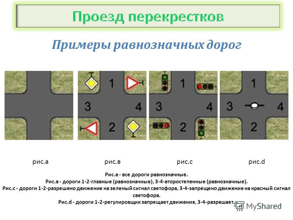 рис.арис.врис.срис.d Примеры равнозначных дорог Рис.а - все дороги равнозначные. Рис.в - дороги 1-2-главные (равнозначные), 3-4-второстепенные (равнозначные). Рис.с - дороги 1-2-разрешено движение на зеленый сигнал светофора, 3-4-запрещено движение н