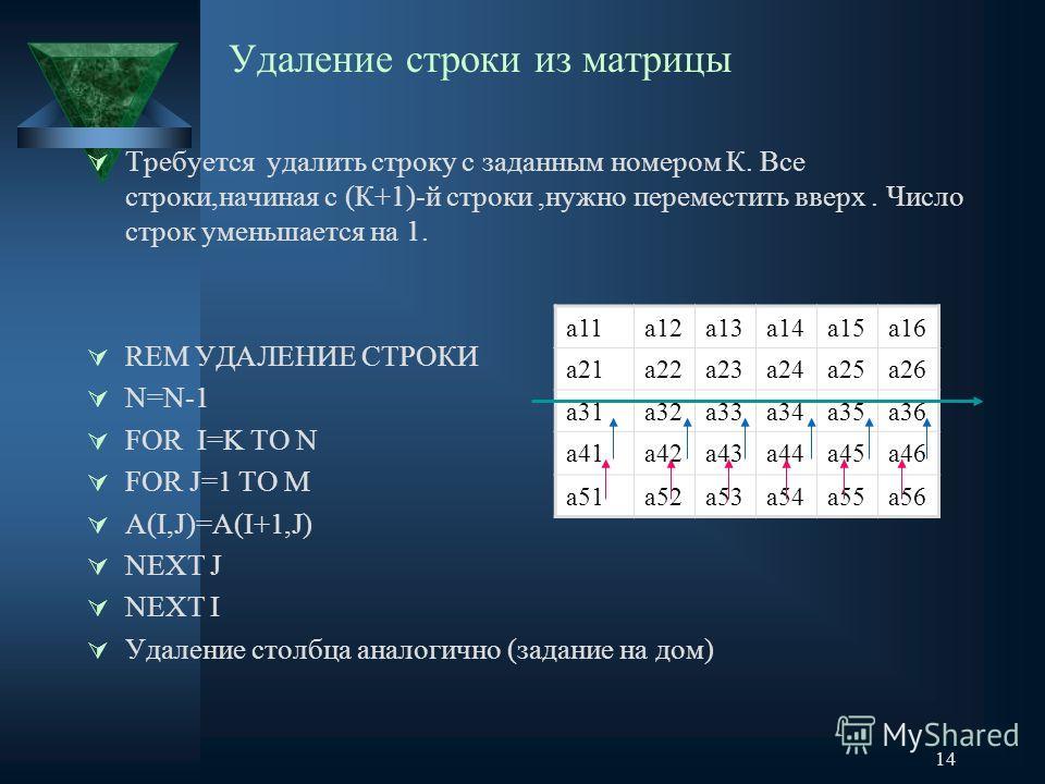 14 Удаление строки из матрицы Требуется удалить строку с заданным номером К. Все строки,начиная с (К+1)-й строки,нужно переместить вверх. Число строк уменьшается на 1. REM УДАЛЕНИЕ СТРОКИ N=N-1 K=3 FOR I=K TO N FOR J=1 TO M А(I,J)=А(I+1,J) NEXT J NEX