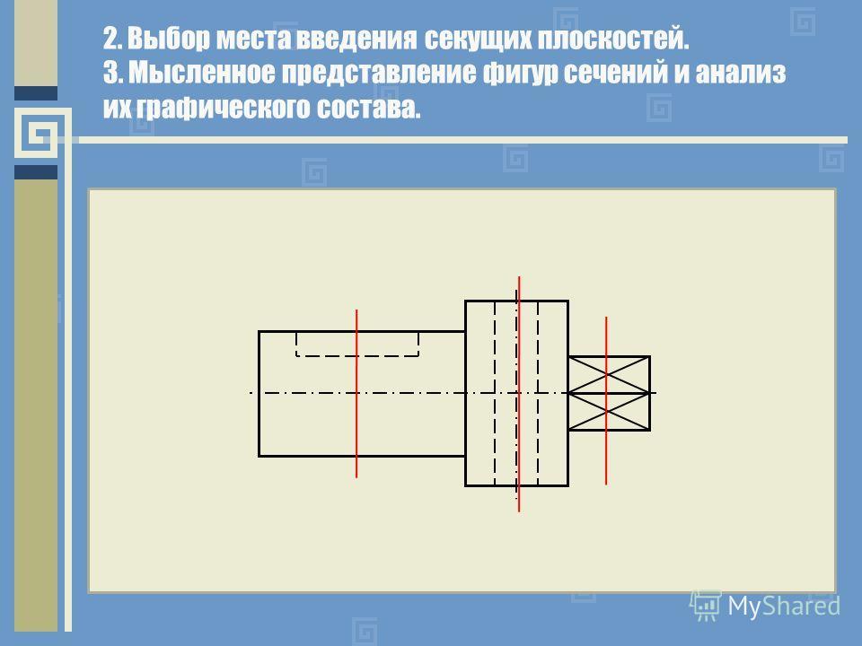 2. Выбор места введения секущих плоскостей. 3. Мысленное представление фигур сечений и анализ их графического состава.