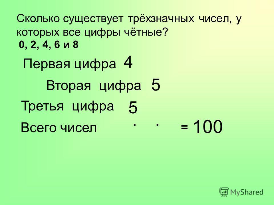 Сколько существует трёхзначных чисел, у которых все цифры чётные? 0, 2, 4, 6 и 8 Первая цифра Вторая цифра Третья цифра 4 5 5 Всего чисел 100 =