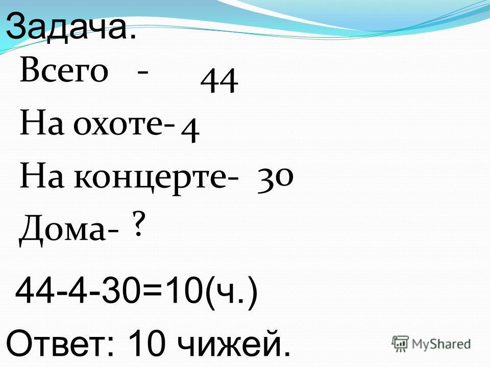 Всего - На охоте- На концерте- Дома- 44 4 30 ? 44-4-30=10(ч.) Ответ: 10 чижей. Задача.