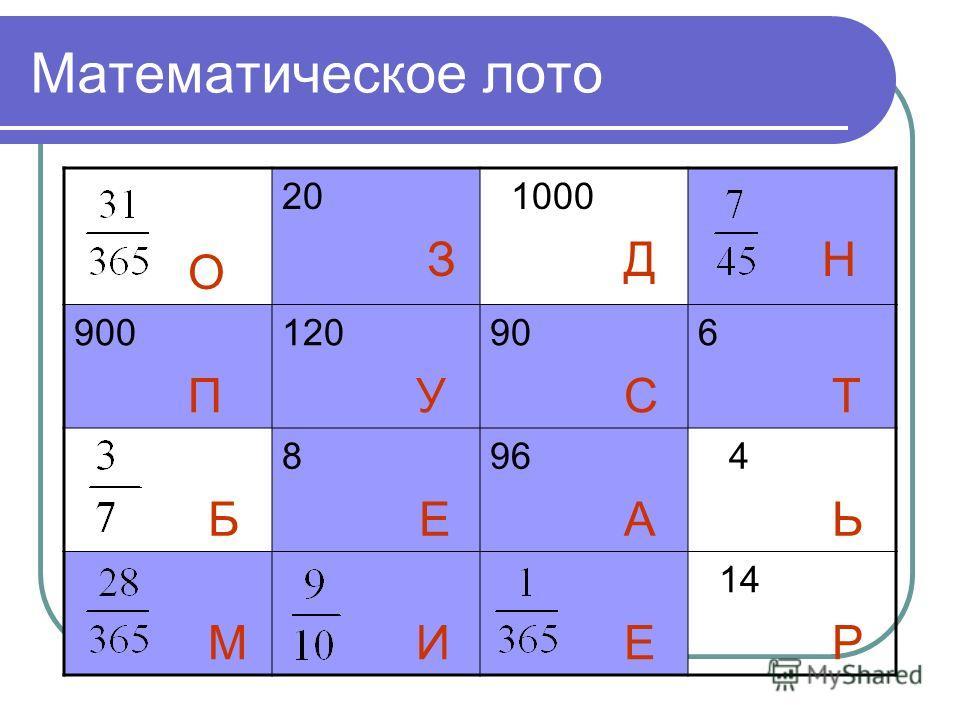 Математическое лото О 20 З 1000 Д Н 900 П 120 У 90 С 6 Т Б 8 Е 96 А 4 Ь М И Е 14 Р