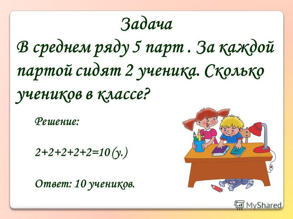 Задача В среднем ряду 5 парт. За каждой партой сидят 2 ученика. Сколько учеников в классе? Решение: 2+2+2+2+2=10 (у.) Ответ: 10 учеников.