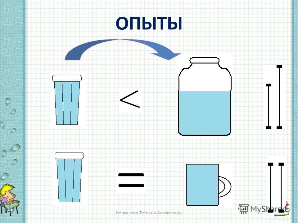 ОПЫТЫ Корсакова Татьяна Алексеевна