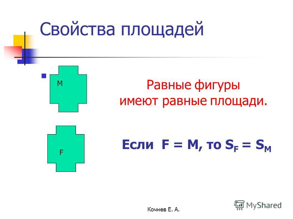 Свойства площадей Равные фигуры имеют равные площади. F М Если F = М, то S F = S M F Кочнев Е. А.