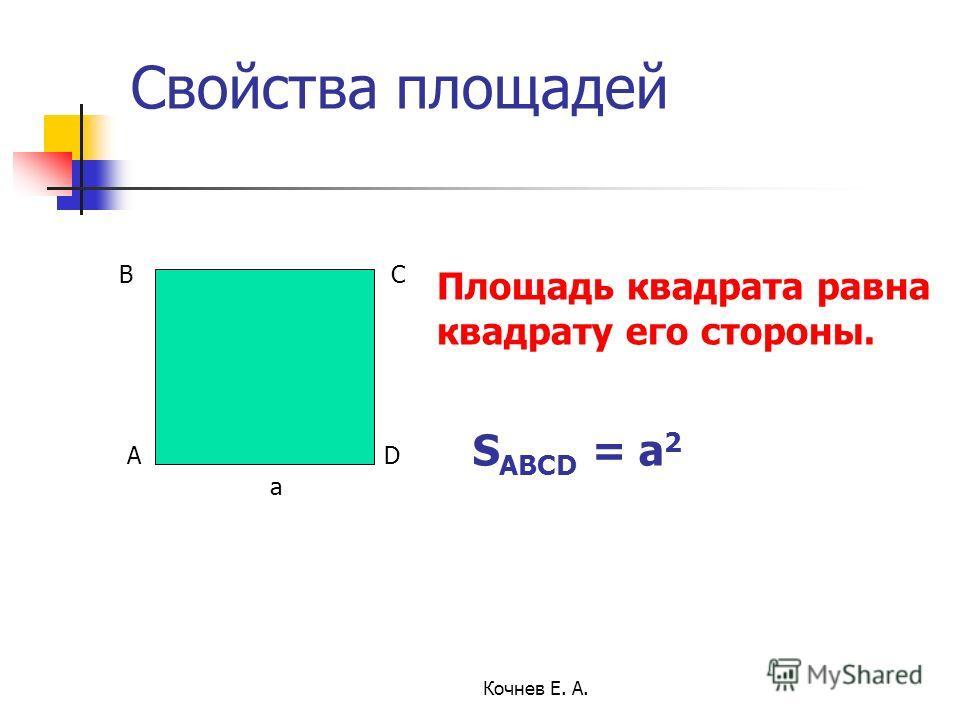 Свойства площадей a A BC D Площадь квадрата равна квадрату его стороны. S ABCD = a 2 Кочнев Е. А.