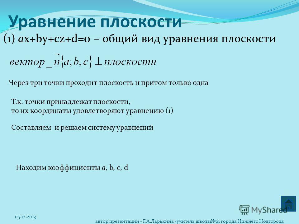 Уравнение плоскости (1) aх+by+cz+d=0 – общий вид уравнения плоскости Т.к. точки принадлежат плоскости, то их координаты удовлетворяют уравнению (1) Составляем и решаем систему уравнений 05.12.2013 автор презентации - Г.А.Ларькина -учитель школы91 гор