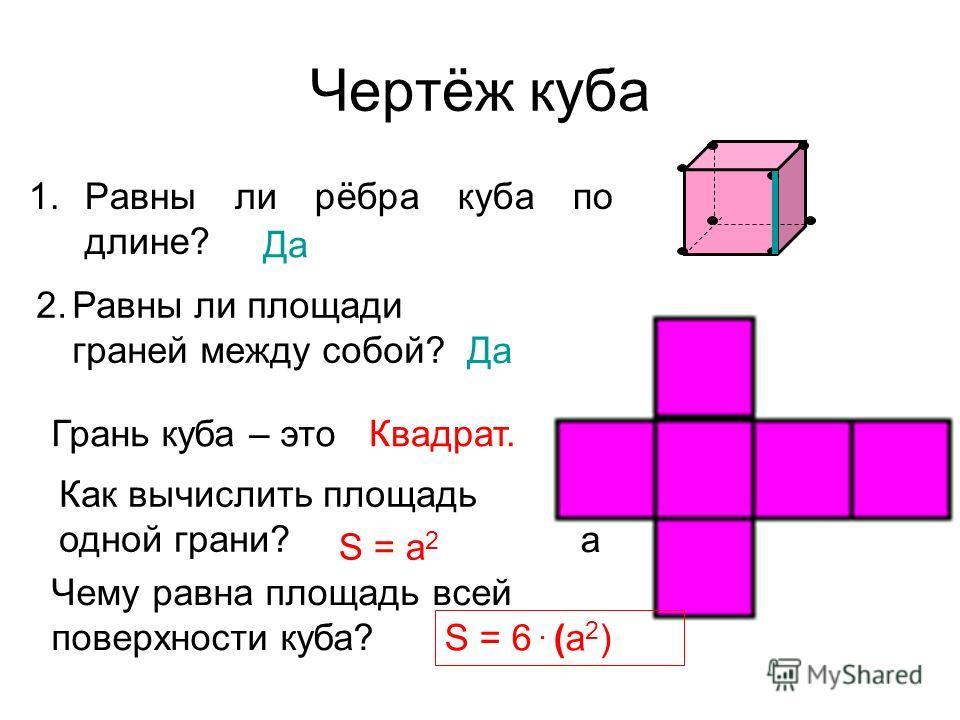 Чертёж куба 1.Равны ли рёбра куба по длине? Да 2.Равны ли площади граней между собой? Да a Грань куба – этоКвадрат. Как вычислить площадь одной грани? S = a 2 Чему равна площадь всей поверхности куба? S = 6. (a 2 )