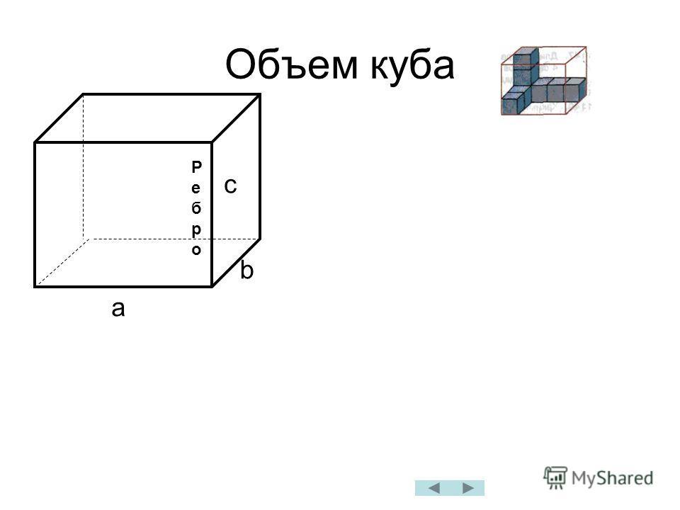 Объем куба РеброРебро a b c