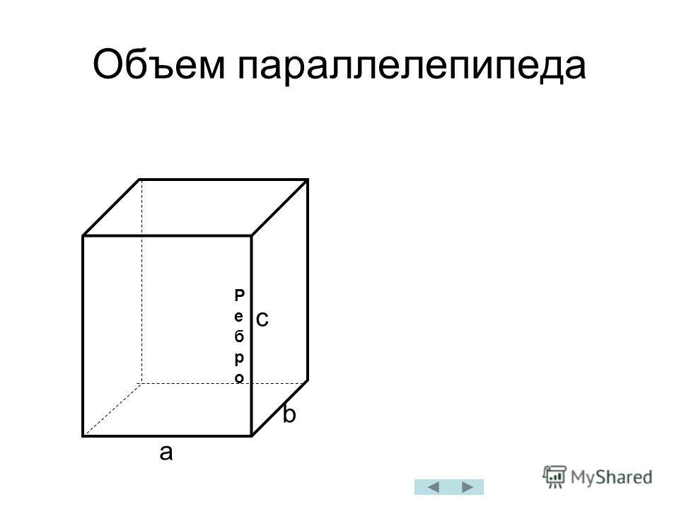 Объем параллелепипеда РеброРебро a b c