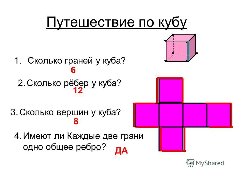 Путешествие по кубу 1.Сколько граней у куба? 6 2.Сколько рёбер у куба? 12 3.Сколько вершин у куба? 8 4.Имеют ли Каждые две грани одно общее ребро? ДА
