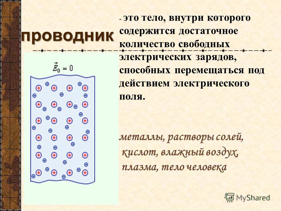 проводник мметаллы, растворы солей, кислот, влажный воздух, плазма, тело человека - это тело, внутри которого содержится достаточное количество свободных электрических зарядов, способных перемещаться под действием электрического поля.