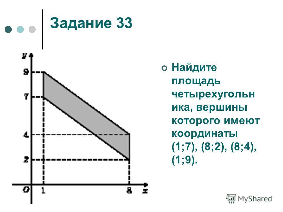 Задание 33 Найдите площадь четырехугольн ика, вершины которого имеют координаты (1;7), (8;2), (8;4), (1;9).