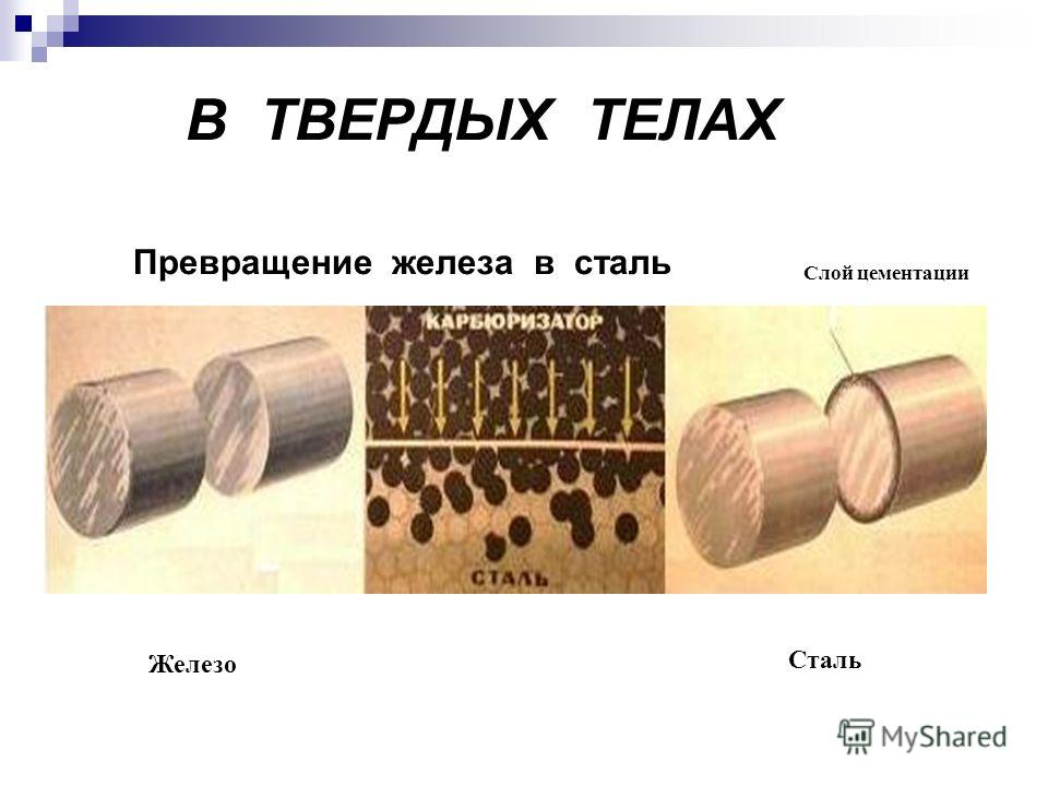 В ТВЕРДЫХ ТЕЛАХ Превращение железа в сталь Железо Сталь Слой цементации