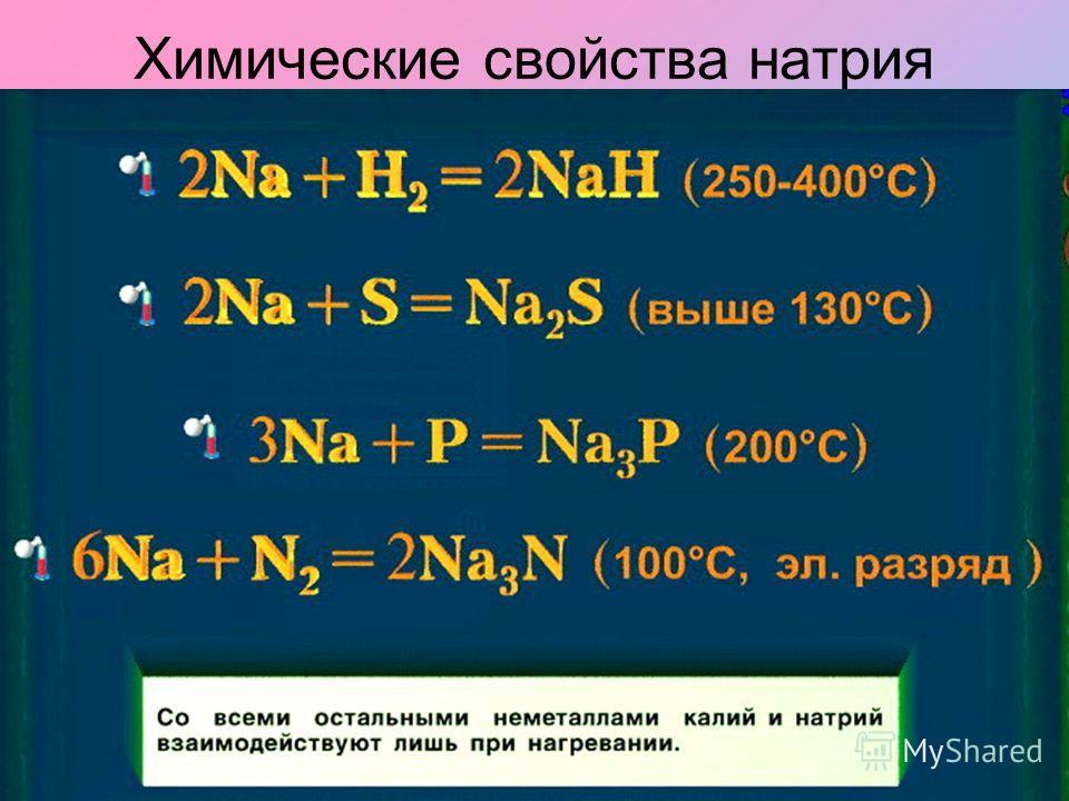 Химические свойства натрия
