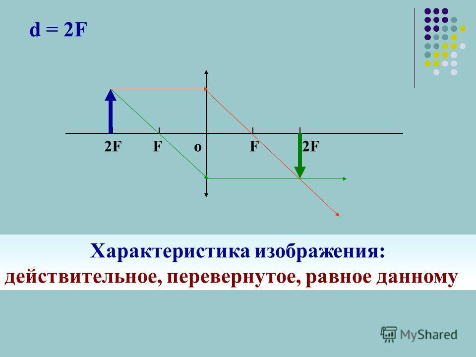 2F F о F 2F d = 2F Характеристика изображения: действительное, перевернутое, равное данному