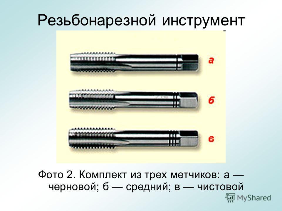 Резьбонарезной инструмент Фото 2. Комплект из трех метчиков: а черновой; б средний; в чистовой