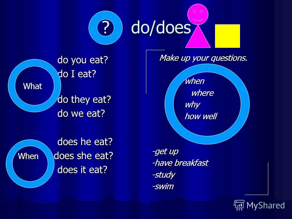 ? do/does do you eat? do you eat? do I eat? do I eat? What What do they eat? do they eat? do we eat? do we eat? does he eat? does he eat? When does she eat? does it eat? does it eat? Make up your questions. Make up your questions. when when where whe
