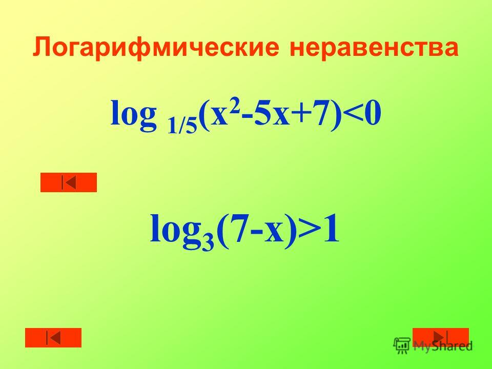 log 1/5 (x 2 -5x+7)1 Логарифмические неравенства