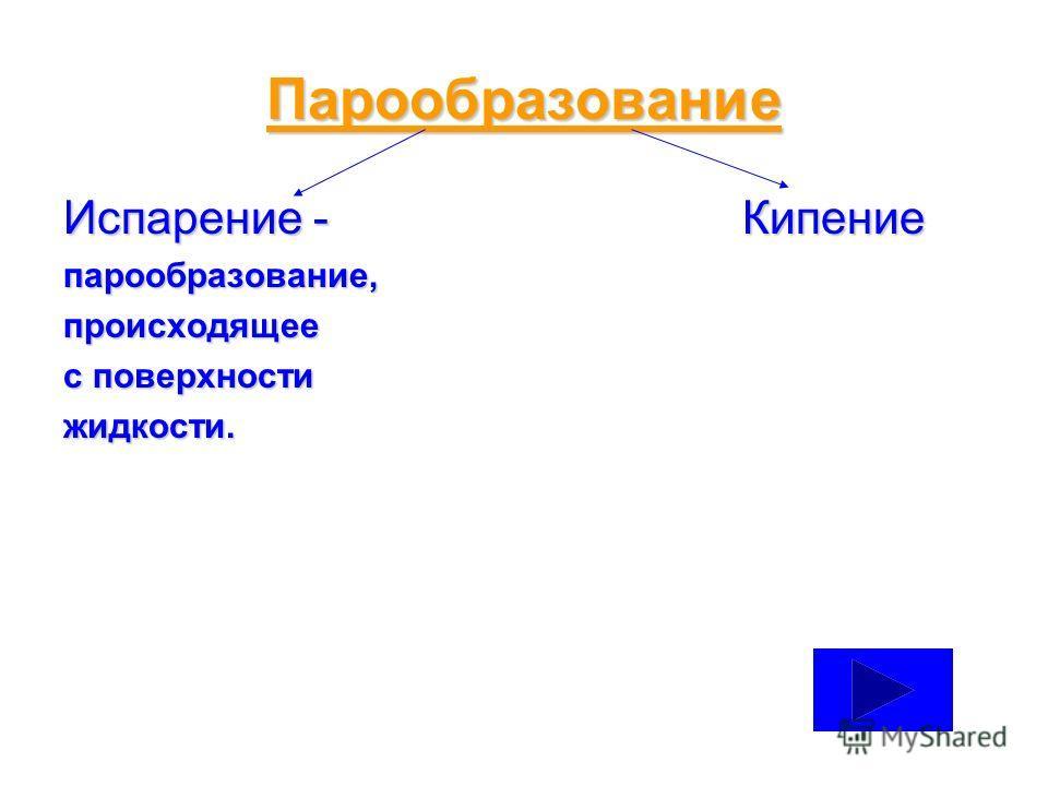 Парообразование Испарение - Кипение парообразование,происходящее с поверхности жидкости.