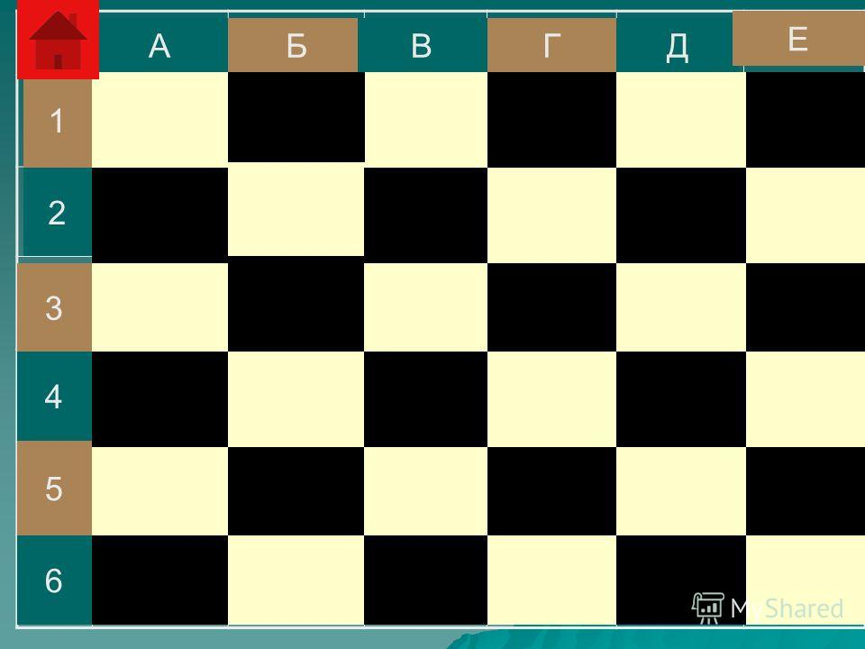 УСЛОВИЯ ИГРЫ Играют две команды. Играют две команды. Игроки по очереди делают ход, как в шахматах и отвечают на появившийся на экране вопрос. За правильный ответ получают 1 балл. За неправильный ответ, соответственно, ничего не получают. Свои ходы ко