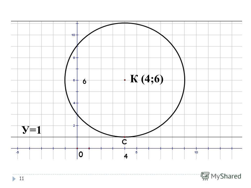 4 0 6 К (4;6) У=1 11