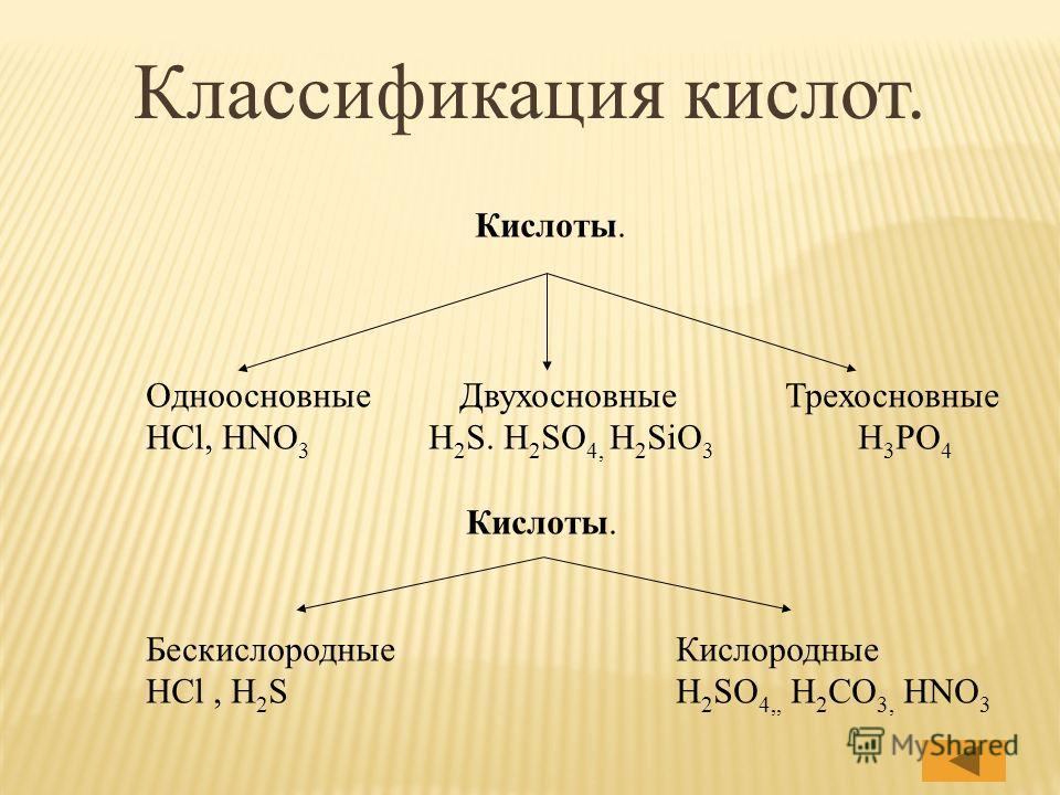 Классификация кислот. Кислоты. Одноосновные Двухосновные Трехосновные HCl, HNO 3 H 2 S. H 2 SO 4, H 2 SiO 3 H 3 РO 4 Кислоты. БескислородныеКислородные HCl, H 2 SH 2 SO 4,, H 2 CO 3, HNO 3