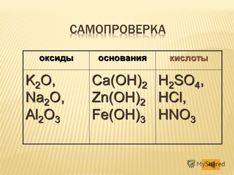 оксидыоснованиякислоты K 2 O, Na 2 O, Al 2 O 3 Ca(OH) 2 Zn(OH) 2 Fe(OH) 3 H 2 SO 4, HCl, HNO 3