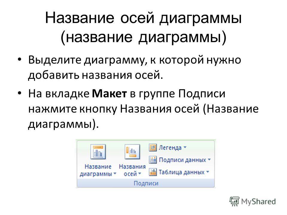 Название осей диаграммы (название диаграммы) Выделите диаграмму, к которой нужно добавить названия осей. На вкладке Макет в группе Подписи нажмите кнопку Названия осей (Название диаграммы).