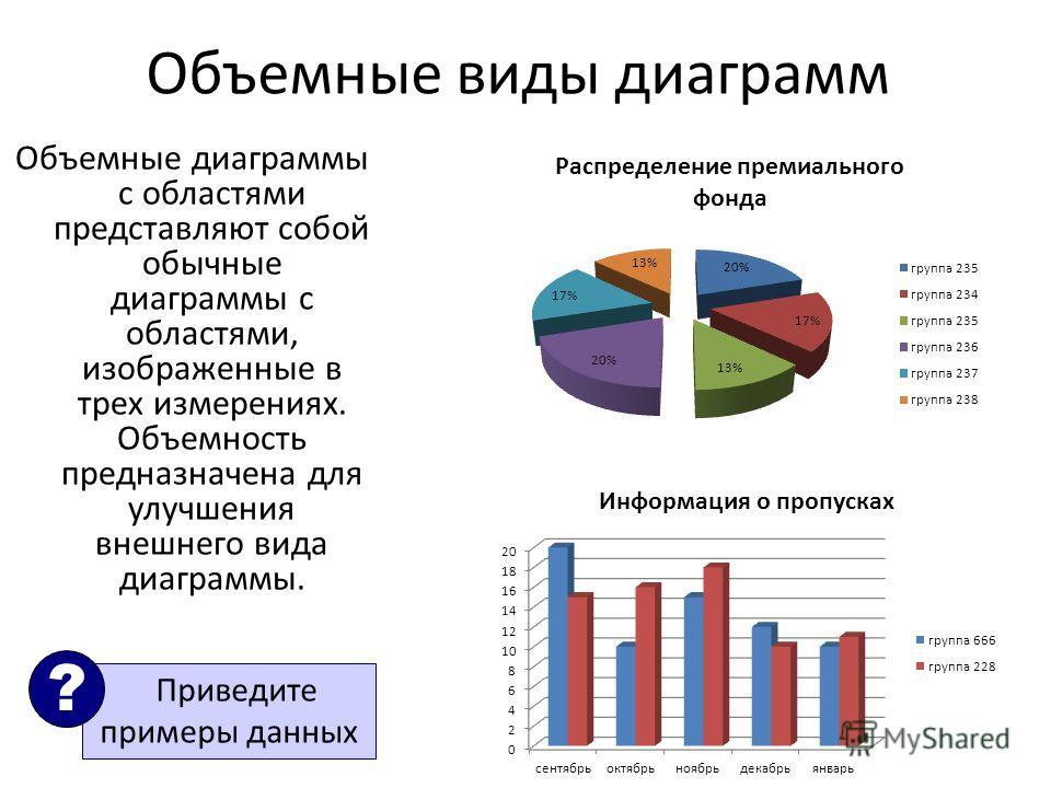 Объемные виды диаграмм Объемные диаграммы с областями представляют собой обычные диаграммы с областями, изображенные в трех измерениях. Объемность предназначена для улучшения внешнего вида диаграммы. Приведите примеры данных ?