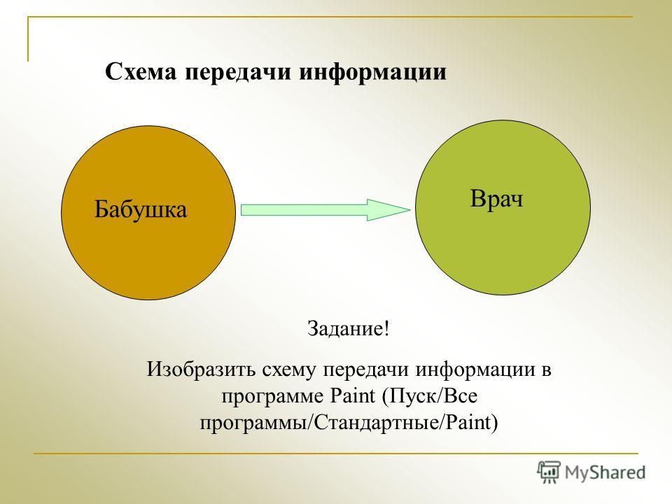 Бабушка Врач Задание! Изобразить схему передачи информации в программе Paint (Пуск/Все программы/Стандартные/Paint) Схема передачи информации