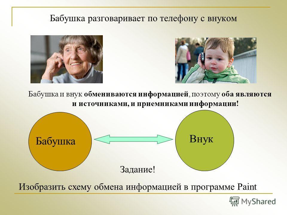 Бабушка разговаривает по телефону с внуком Бабушка и внук обмениваются информацией, поэтому оба являются и источниками, и приемниками информации! Бабушка Внук Задание! Изобразить схему обмена информацией в программе Paint