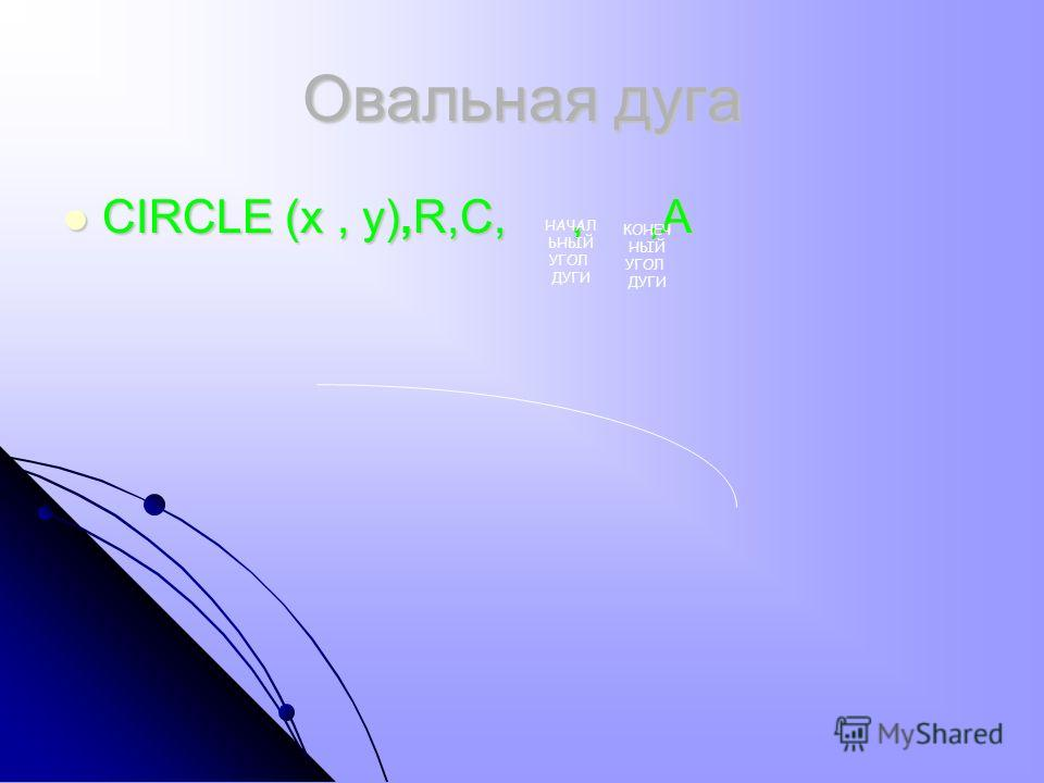 Овальная дуга CIRCLE (x, y),R,C,,,A CIRCLE (x, y),R,C,,,A НАЧАЛ ЬНЫЙ УГОЛ ДУГИ КОНЕЧ НЫЙ УГОЛ ДУГИ