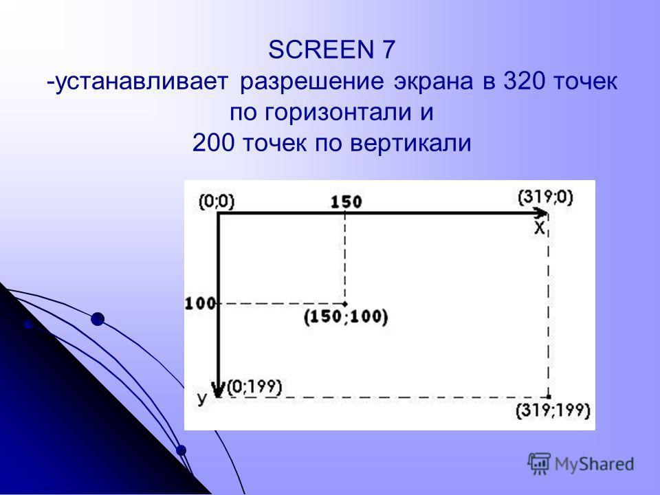 SCREEN 7 -устанавливает разрешение экрана в 320 точек по горизонтали и 200 точек по вертикали