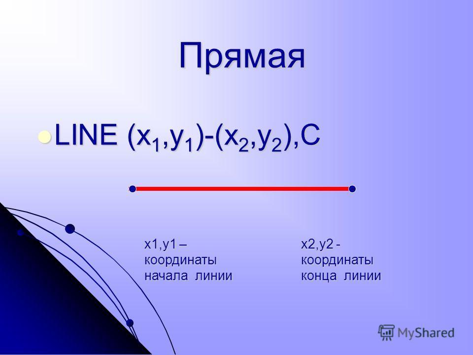 Прямая LINE (x 1,y 1 )-(x 2,y 2 ),C LINE (x 1,y 1 )-(x 2,y 2 ),C x1,y1 – координаты начала линии x2,y2 - координаты конца линии