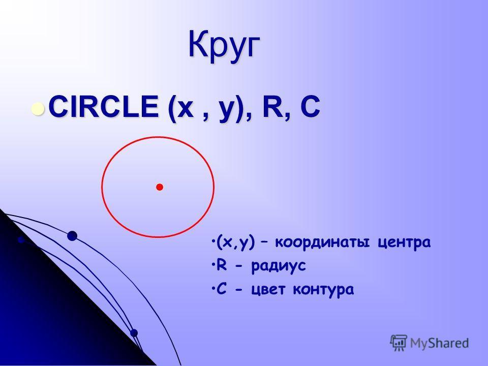 Круг CIRCLE (x, y), R, C CIRCLE (x, y), R, C (x,y) – координаты центра R - радиус C - цвет контура