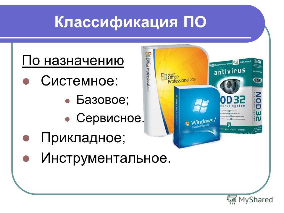 Классификация ПО По назначению Системное: Базовое; Сервисное. Прикладное; Инструментальное.