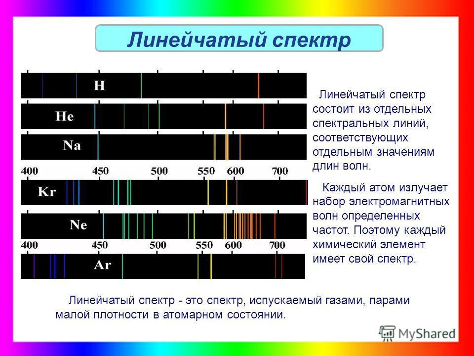 Линейчатый спектр состоит из отдельных спектральных линий, соответствующих отдельным значениям длин волн. Каждый атом излучает набор электромагнитных волн определенных частот. Поэтому каждый химический элемент имеет свой спектр. Линейчатый спектр - э