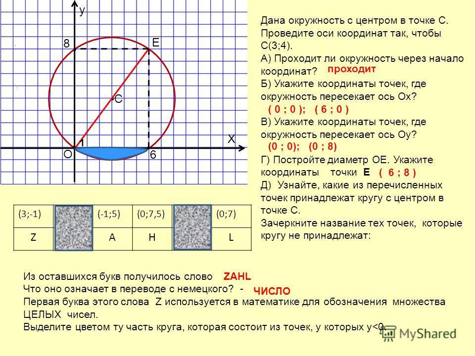 C Дана окружность с центром в точке С. Проведите оси координат так, чтобы С(3;4). А) Проходит ли окружность через начало координат? Б) Укажите координаты точек, где окружность пересекает ось Ох? В) Укажите координаты точек, где окружность пересекает