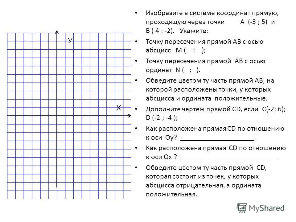 Изобразите в системе координат прямую, проходящую через точки А (-3 ; 5) и В ( 4 : -2). Укажите: Точку пересечения прямой АВ с осью абсцисс М ( ; ); Точку пересечения прямой АВ с осью ординат N ( ; ). Обведите цветом ту часть прямой АВ, на которой ра