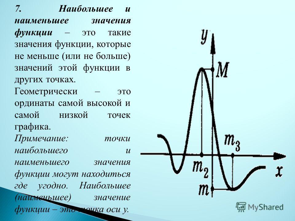 7. Наибольшее и наименьшее значения функции – это такие значения функции, которые не меньше (или не больше) значений этой функции в других точках. Геометрически – это ординаты самой высокой и самой низкой точек графика. Примечание: точки наибольшего