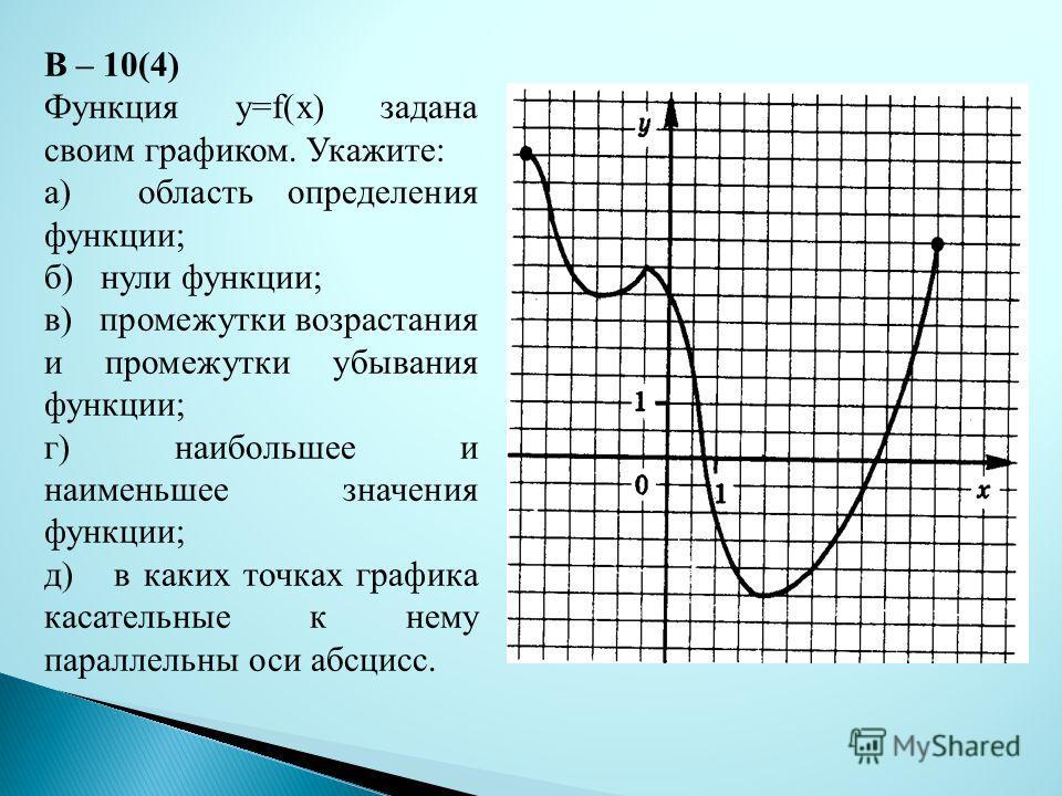 В – 10(4) Функция y=f(x) задана своим графиком. Укажите: а) область определения функции; б) нули функции; в) промежутки возрастания и промежутки убывания функции; г) наибольшее и наименьшее значения функции; д) в каких точках графика касательные к не
