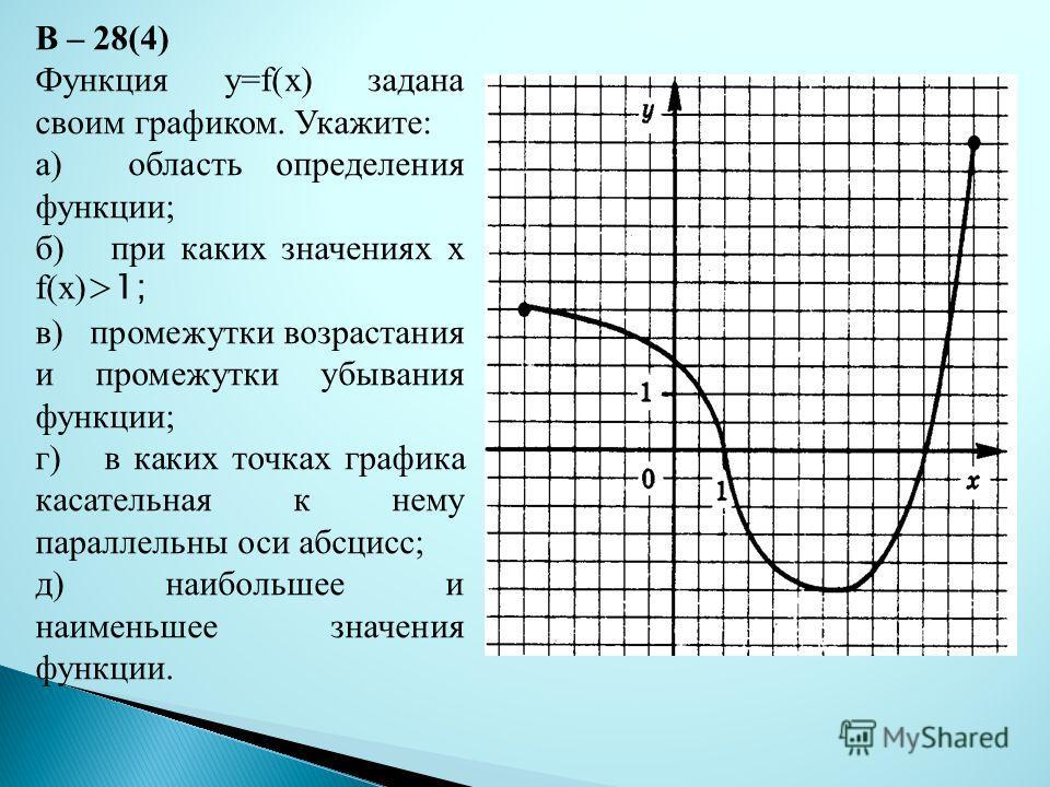 В – 28(4) Функция y=f(x) задана своим графиком. Укажите: а) область определения функции; б) при каких значениях х f(x) >1; в) промежутки возрастания и промежутки убывания функции; г) в каких точках графика касательная к нему параллельны оси абсцисс;