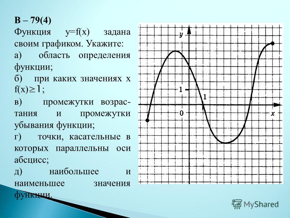 В – 79(4) Функция y=f(x) задана своим графиком. Укажите: а) область определения функции; б) при каких значениях х f(x) 1 ; в) промежутки возрас- тания и промежутки убывания функции; г) точки, касательные в которых параллельны оси абсцисс; д) наибольш