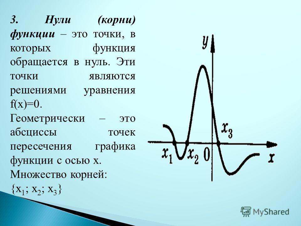 3. Нули (корни) функции – это точки, в которых функция обращается в нуль. Эти точки являются решениями уравнения f(x)=0. Геометрически – это абсциссы точек пересечения графика функции с осью х. Множество корней: {x 1 ; x 2 ; x 3 }