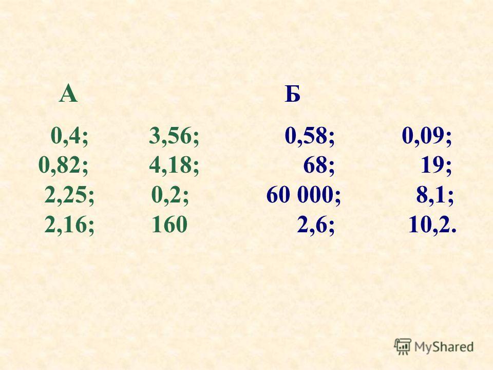 А Б 0,4; 3,56; 0,58; 0,09; 0,82; 4,18; 68; 19; 2,25; 0,2; 60 000; 8,1; 2,16; 160 2,6; 10,2.