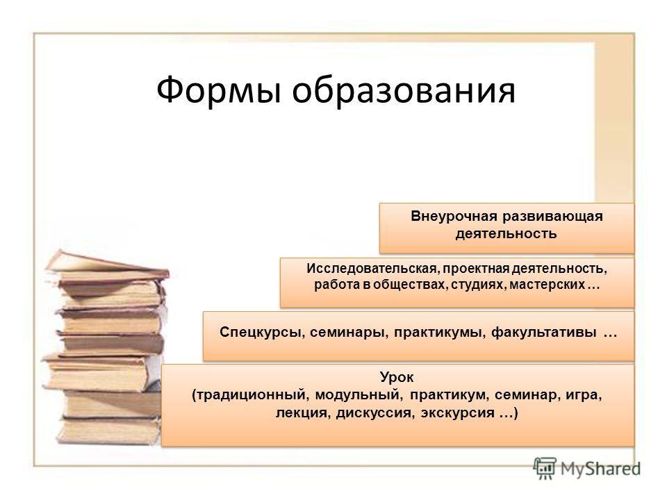 Формы образования Урок (традиционный, модульный, практикум, семинар, игра, лекция, дискуссия, экскурсия …) Урок (традиционный, модульный, практикум, семинар, игра, лекция, дискуссия, экскурсия …) Спецкурсы, семинары, практикумы, факультативы … Исслед